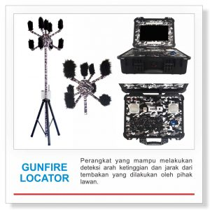gunfire locator